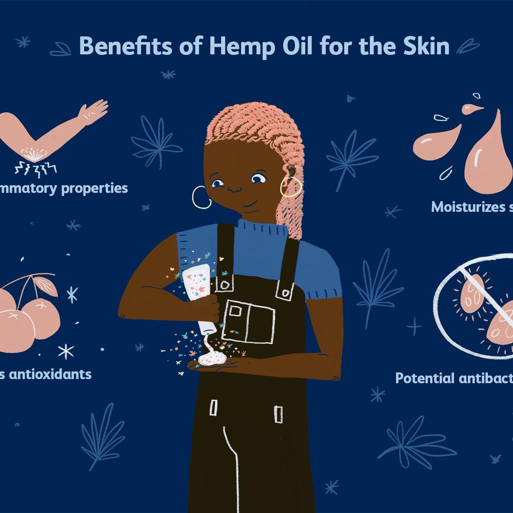 Hemp Seed Oil Benefits for Skin